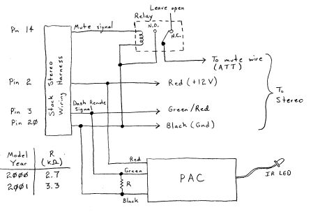 pac unit schematic jpg pac modification schematic
