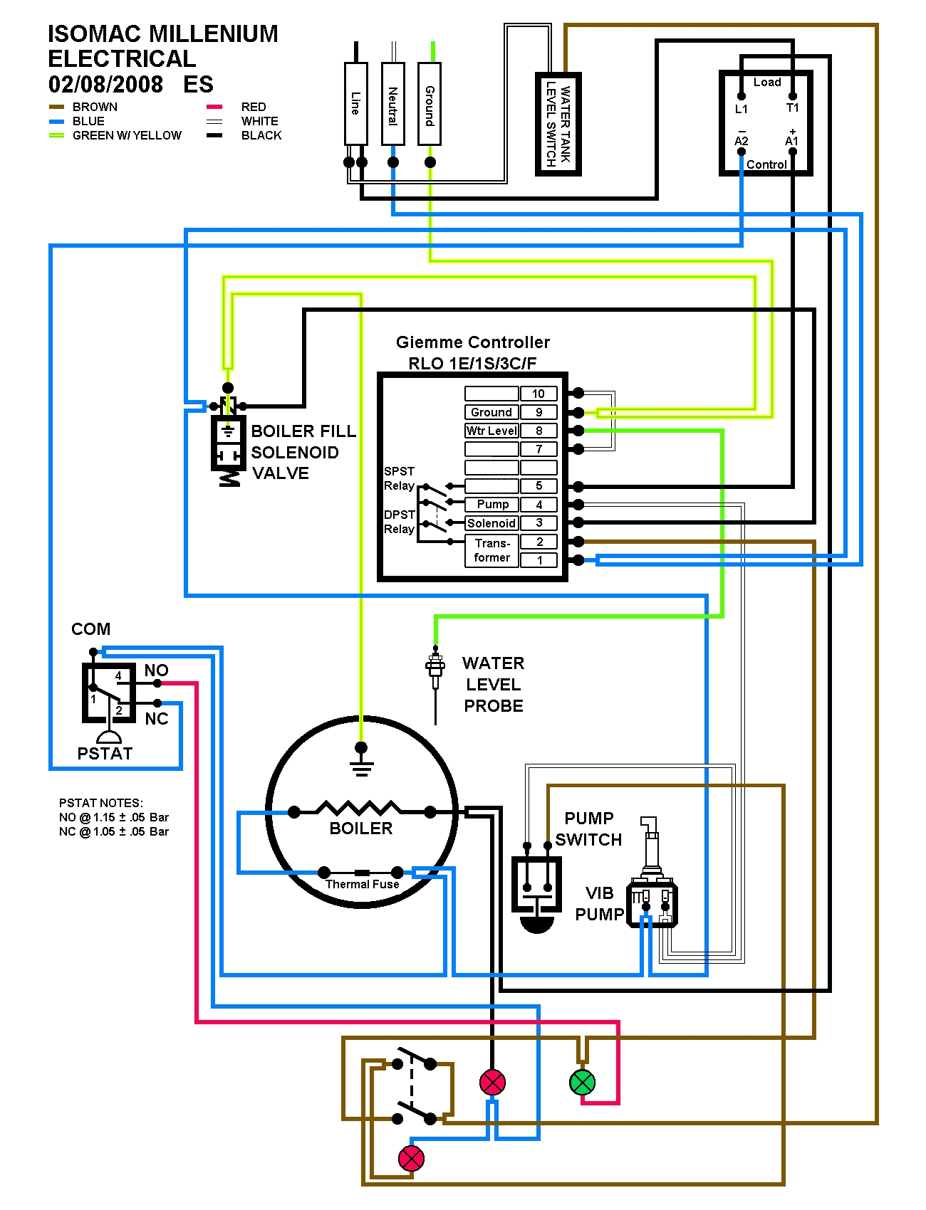 Coffeegeek Espresso Machines Help With Isomac Tea Ll Electric Scooter Wiring Diagram Get Free Image About Erics