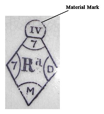 dating english registration marks Majolica pottery marks: english registration marks are common on jones majolica but numbers which were part of jones' pottery dating.