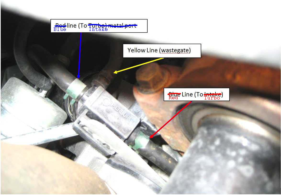 2001 Ford Focus Vacuum Line Diagram besides Suzuki S40 Wiring Diagram likewise 2014 10 01 archive as well Chevy Chevette Wiring Diagram furthermore Volvo C70 1999 Fuse Box. on volvo s80 steering wiring diagrams